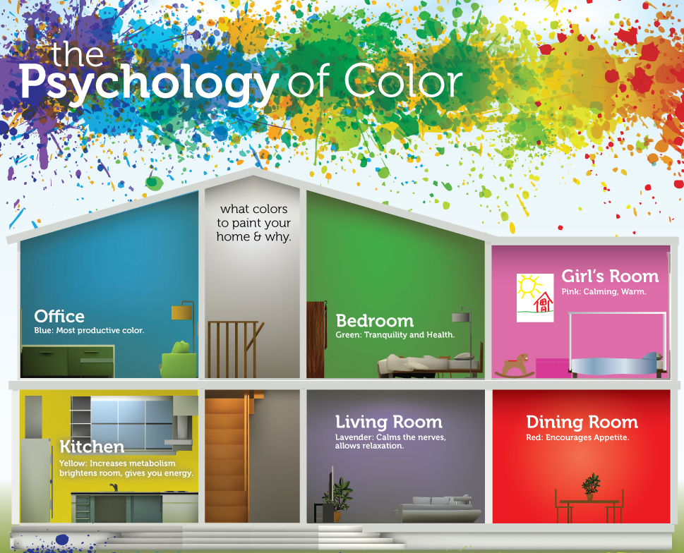 Paint the office blue combined properties the blog for Pink color psychology