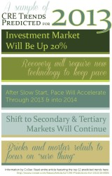 CRE Predictions for 2013