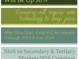 CRE Predictions for2013